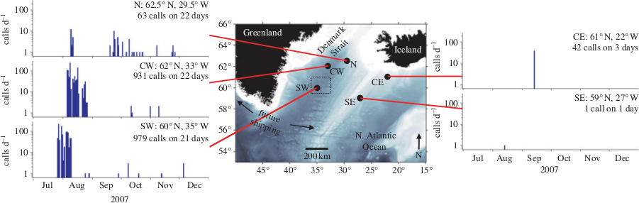 https://danielnouri.org/media/deep-learning-whales-osu-iceland-detections.png