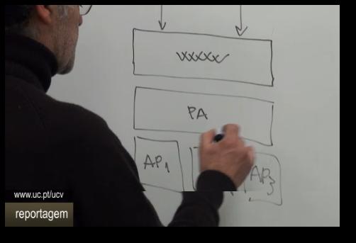 https://danielnouri.org/media/uc-apps-diagram.png